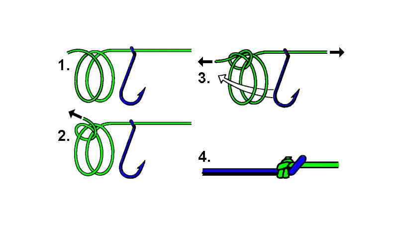Double Turle Knot